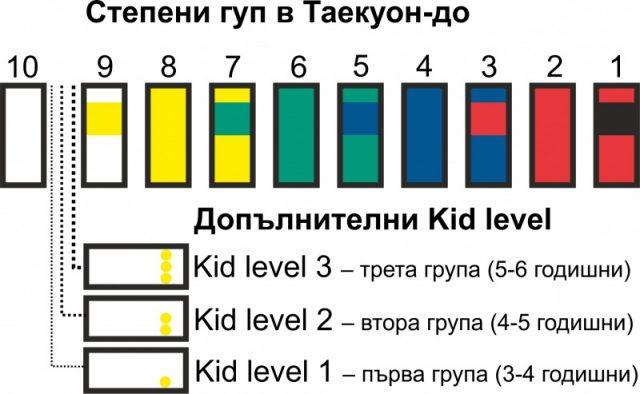 kidlevels12a